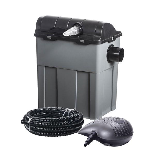 Heissner Durchlauffilter-Set FPU10100-00