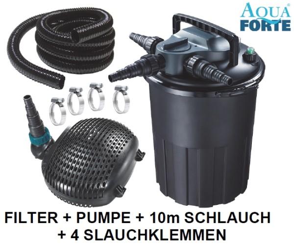 AquaForte Filterset