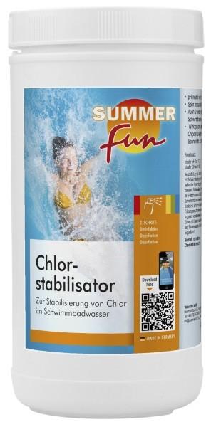Summer Fun Chlorstabilisator 1 kg