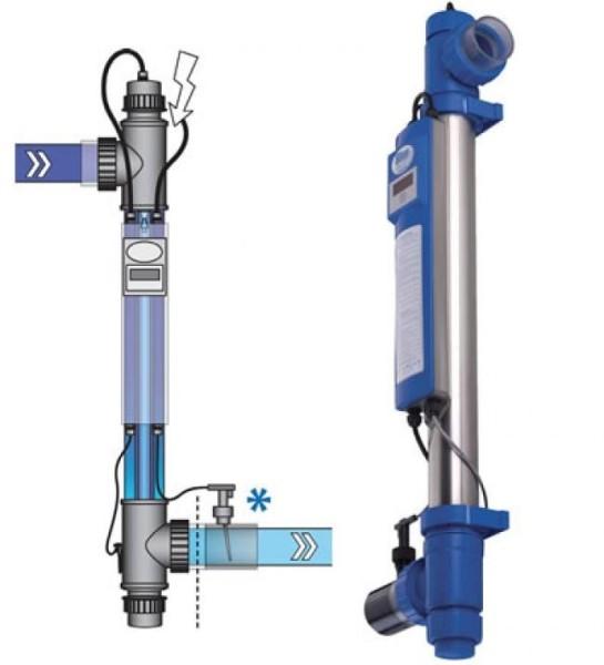 Blue Lagoon UV-C Timer 75 Watt